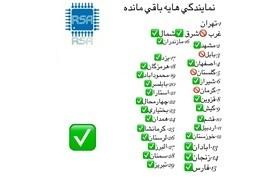 اعطای نمایندگی در سر تا سر ایران شرکت اتوماسیون هوشمند راد