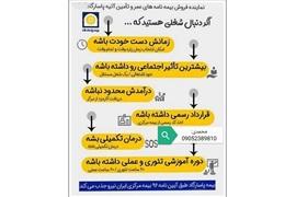 اعطای نمایندگی بیمه پاسارگاد کد 8505 (استان قزوین)