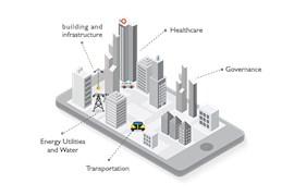 اعطای نمایندگی فروش محصولات هوشمند سازی ساختمان