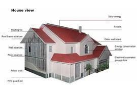 اعطای نمایندگی مصالح ساختمانی و پوشش نما آرتا سازه شمال